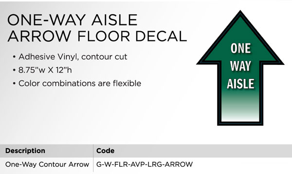 COVID-19 Arrow Floor Graphics